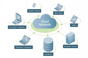 cloud-services-image