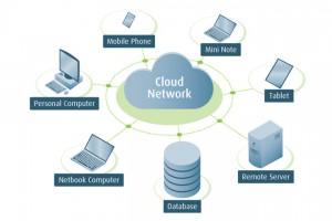 cloud-services-image
